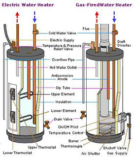 Install Bifold Doors New Construction Installing An Electric
