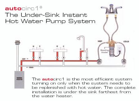 Lake Riverside Aguanga Hot Water Circulating Service