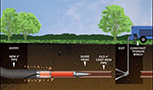 HARBISON CANYON, EL CAJON TRENCHLESS SEWER REPAIR